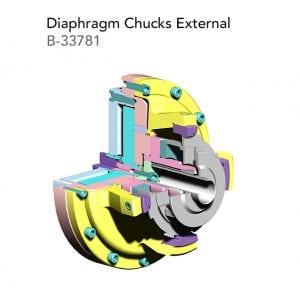 Diaphragm Chucks External B 33781