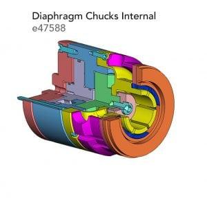 Diaphragm Chucks Internal e47588